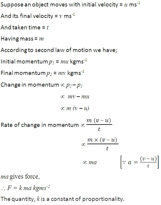 CBSE Notes and Study Materials for Science class 9 Chapter 9  Force